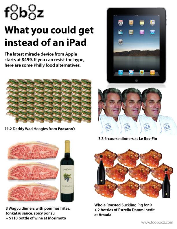 iPad-Alternates