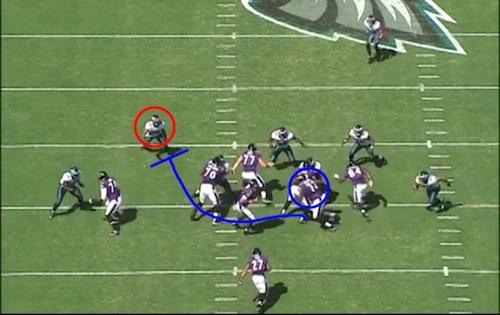 Ray Rice's 43-yard run.