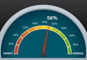 trulia_housing_barometer_march_2013-300x209