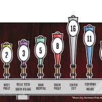 Taste-Illustrated-Bar-Graph