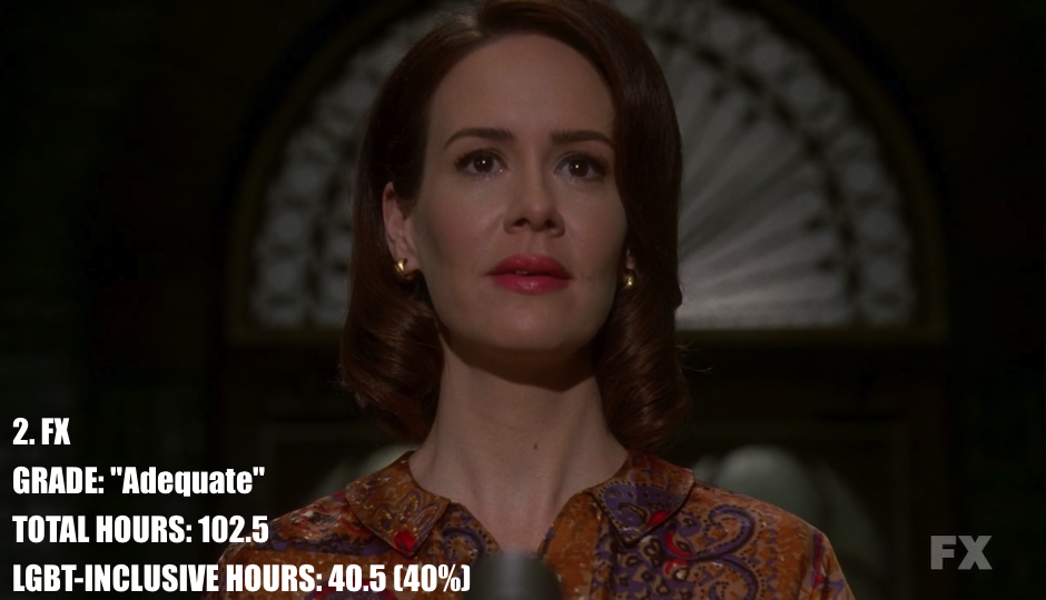 Out producer Ryan Murphy's American Horror Story centered around a lesbian reporter named Lana.