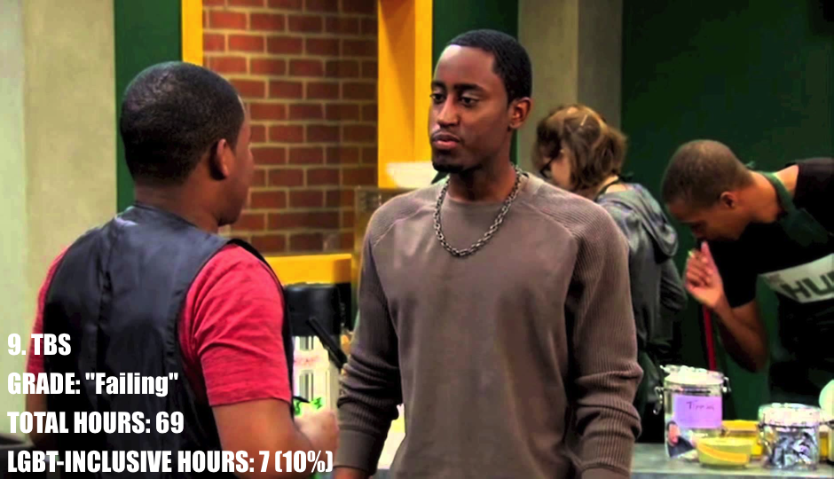 On Tyler Perry's House of Payne teenage character Rashard came out of the closet.