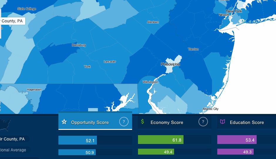 Chart of Philadelphia region from opportunityindex.org
