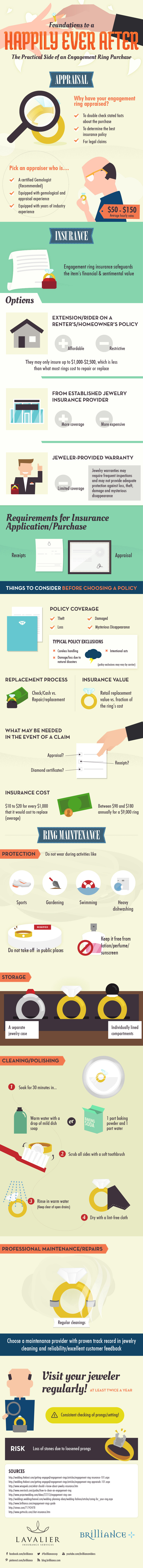Insurance final-1