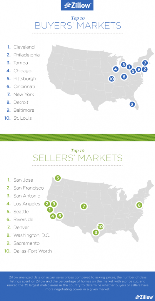 Blog_Top10BuyersSellersMarkets_Zillow_a_05-77c1a5