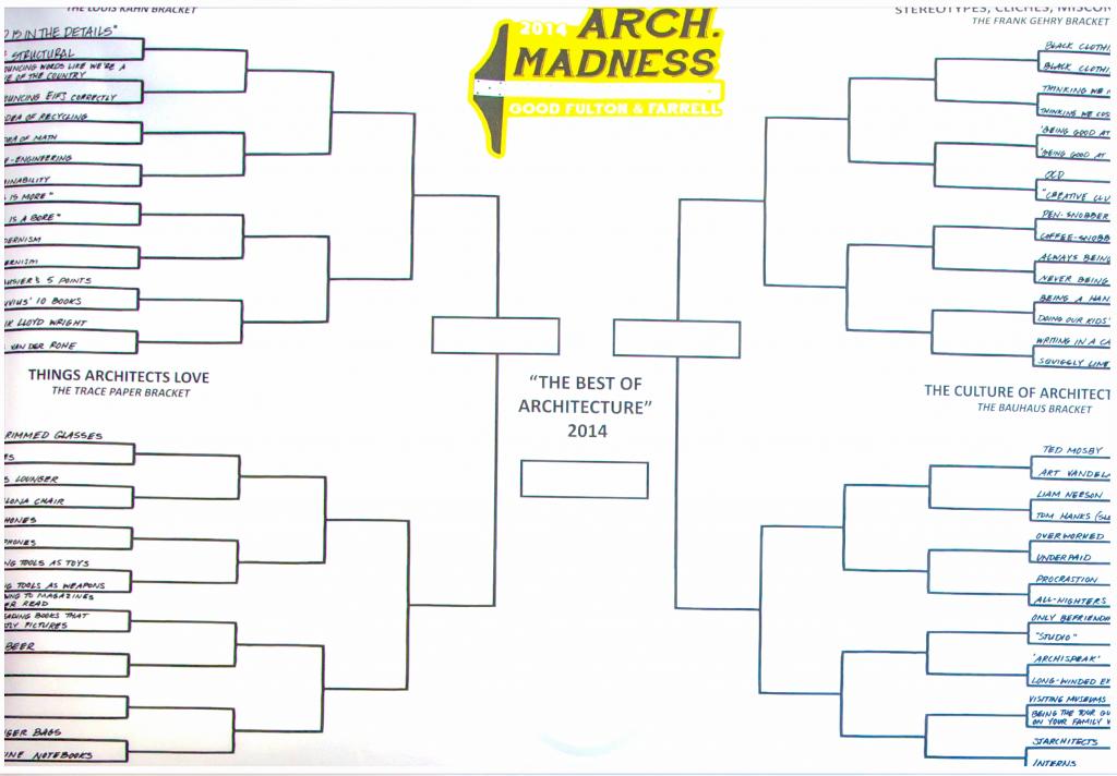 arch-madness-bracket