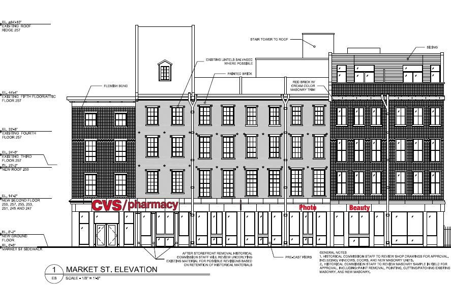 An image of a proposed elevation at third and Market rendered by Coscia Moos Architecture