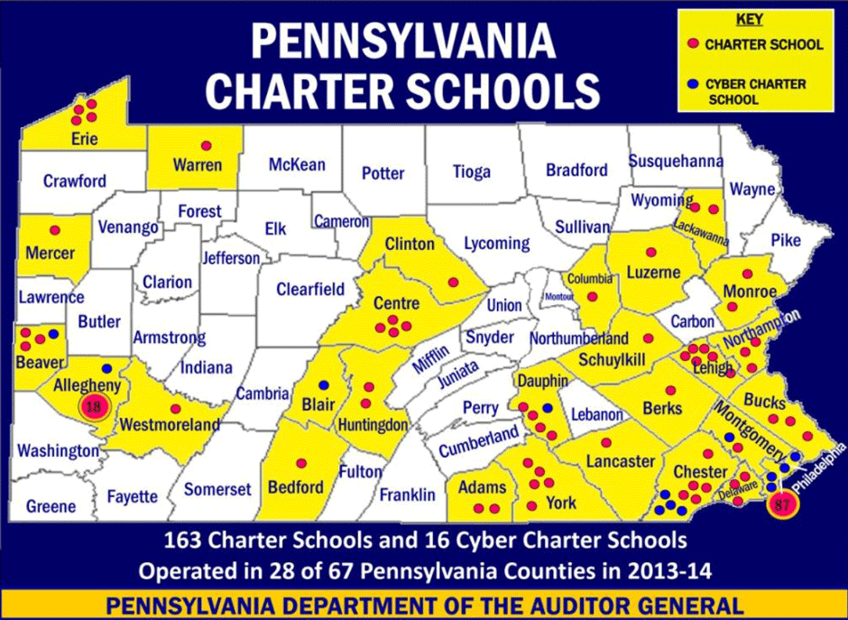 Source: Pennsylvania Department of Education. Taken from the Auditor General's report.