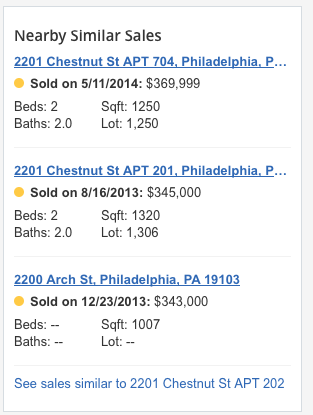 A screen shot of Zillow's nearby sold homes sidebar