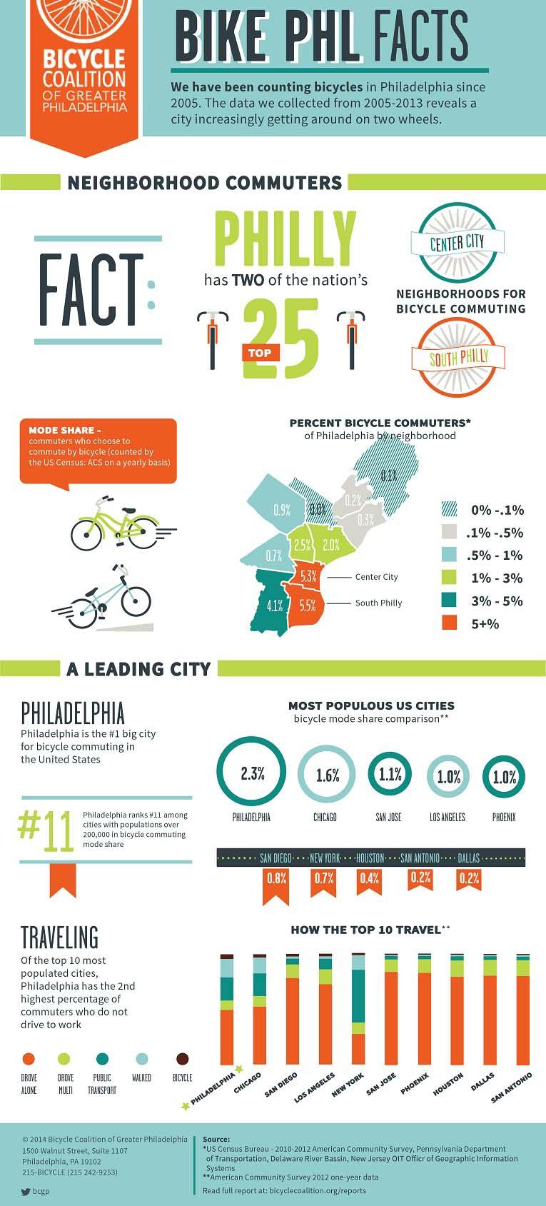 infographic 2_6_18.pdf