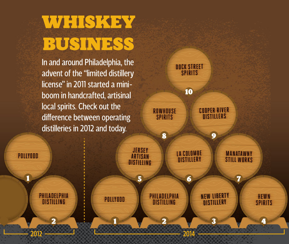 whiskey-business