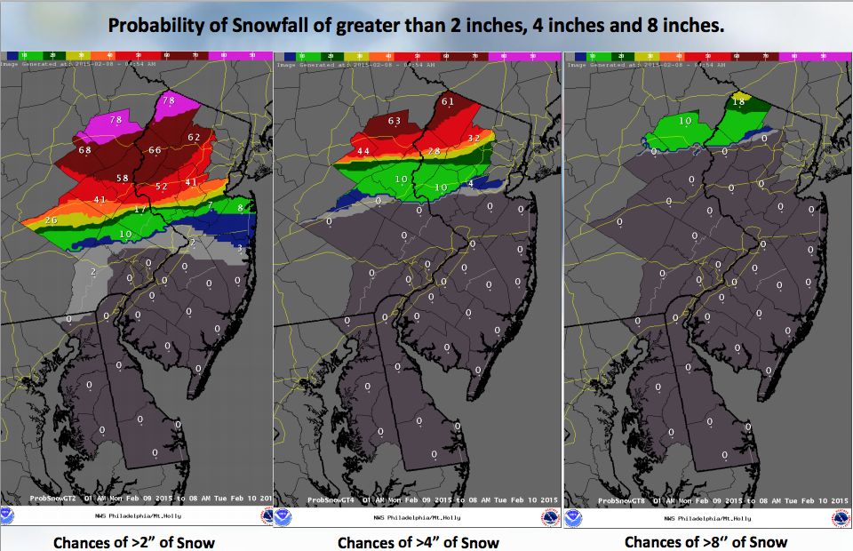 This map from the National Weather Service shows that big snowfalls are a possibility north of Philadelphia.