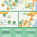 St Patrick's Day Infographic - EverythingClicks