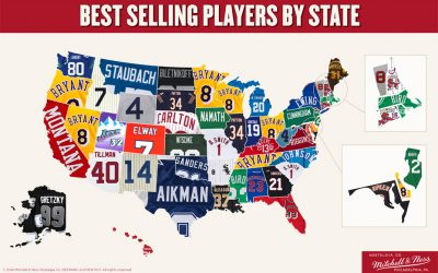 Top-Selling Mitchell & Ness Jerseys in 2014