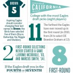eagles-infographic-631