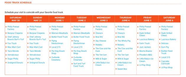 "Food Truck Schedule for ""Future Sensations."""
