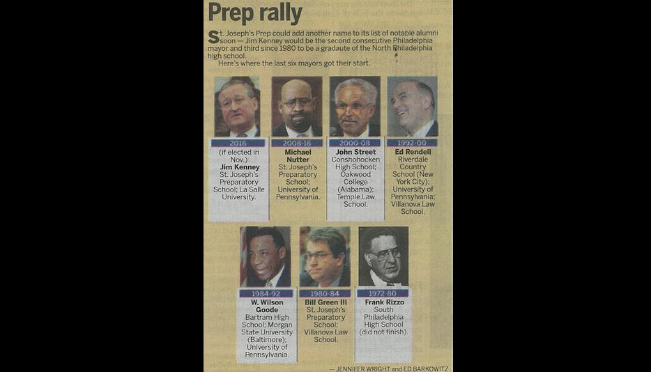 bill-green-mayor-daily-news