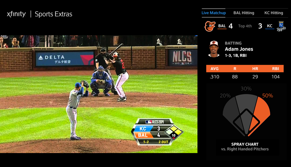 Get your sports geek on with the Comcast X1 Sports app.