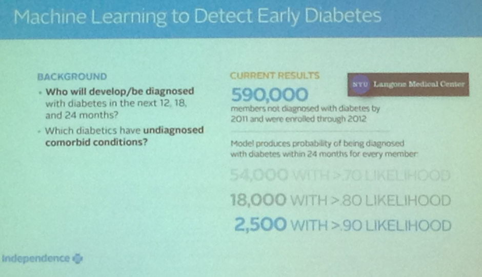 Independence Blue Cross is using machine learning to detect diabetes.