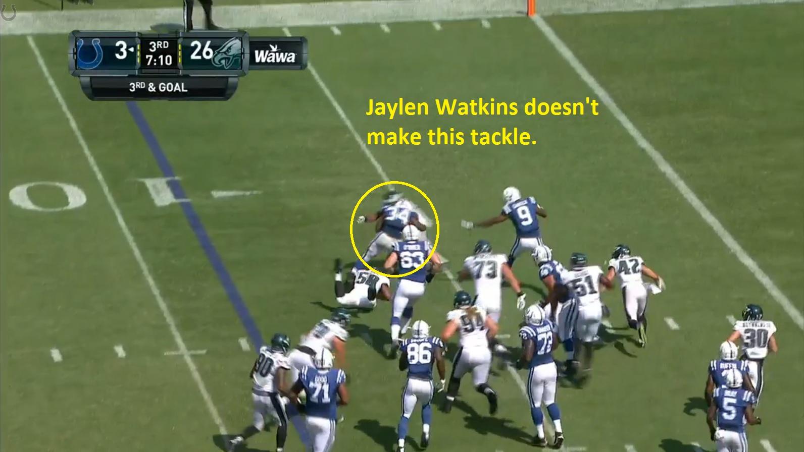 Colts Touchdown