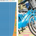 indego-healthy-940x540