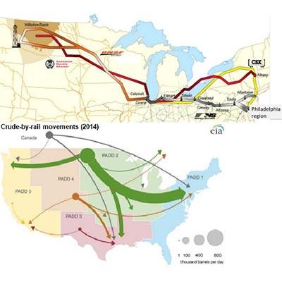 Big State Oil Train Report Calls for Positive Train Control