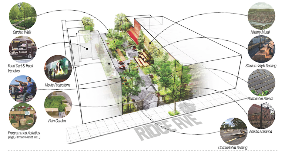 Groundeswell Design Group | Courtesy of Roxborough Developer Corporation