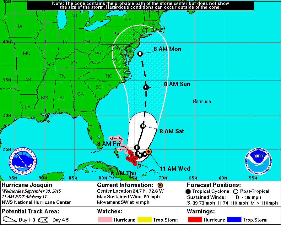 hurricane-joaquin-philly-track-phillymag-nhc