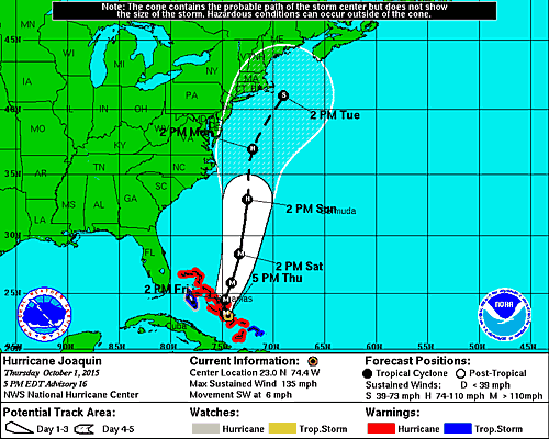 National Weather Service prediction for Hurricane Joaquin as of October 1st at 5 p.m.