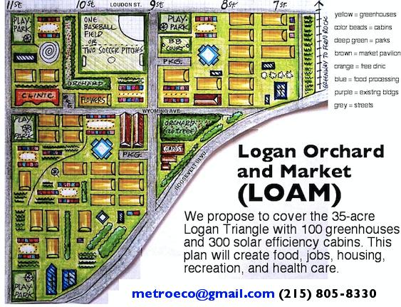 The original LOAM plan