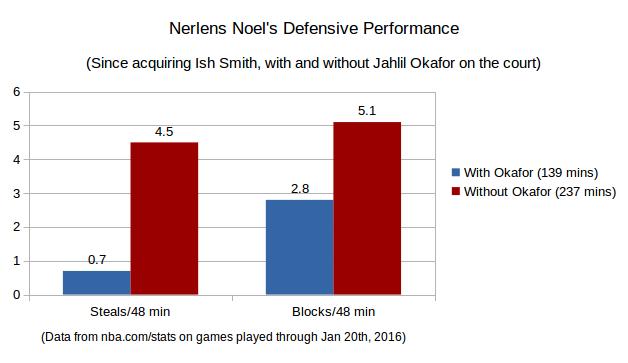 20160121-noel-defense