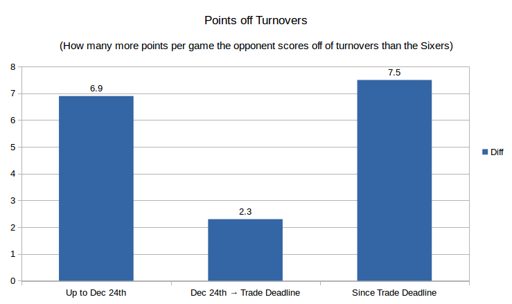 2016-0229-turnovers-2