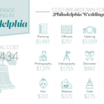 PW-philly cost infographic