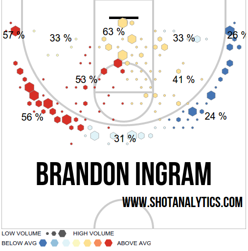 brandon-ingram-splits