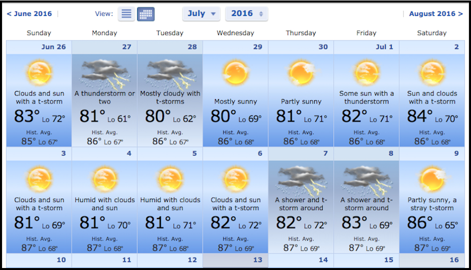 AccuWeather says it won't rain on the Fourth of July. (Screenshot from AccuWeather.com)