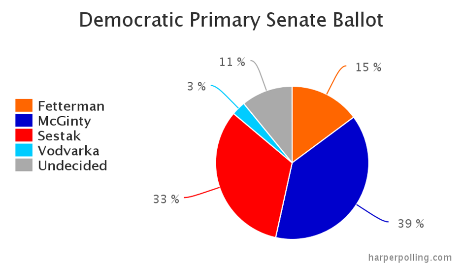 senate-primary-poll