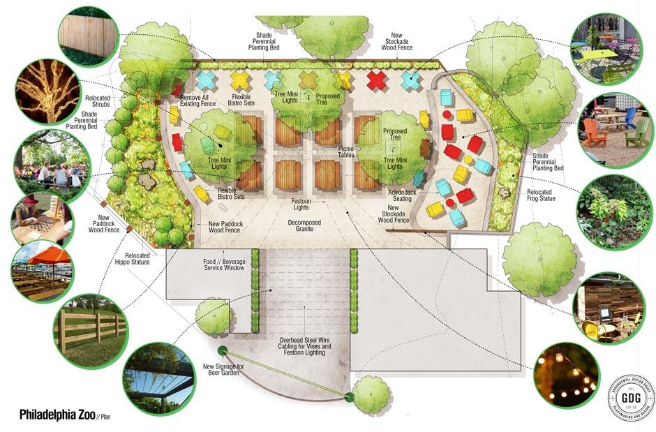Philadelphia Zoo beer garden - The Watering Hole