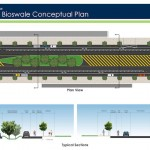 This illustration shows what a typical block with a bioswale in part of its median would look like. | Image from Gilmore & Associates for the City of Philadelphia