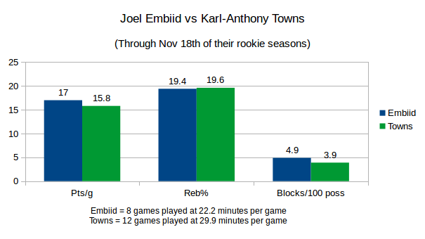 embiid-vs-towns-1