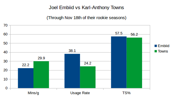embiid-vs-towns-2