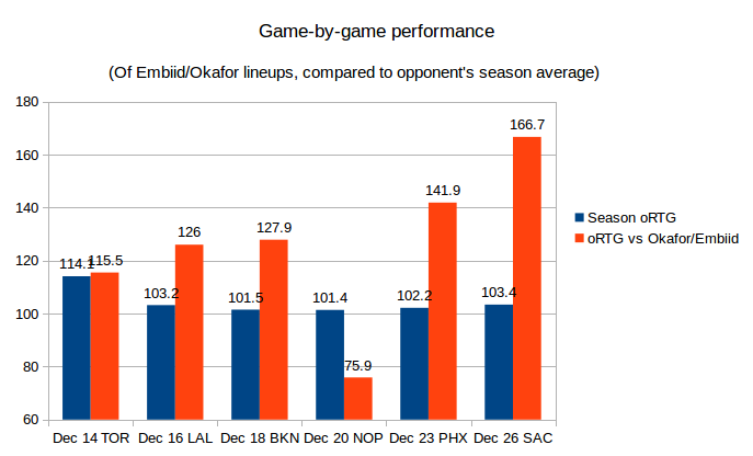 2016-12-29-2-game-by-game