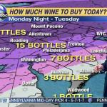 wine-forecast-sowers-940x540